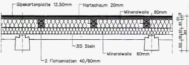 massiv fertigh user innenausbau und w rmed mmung. Black Bedroom Furniture Sets. Home Design Ideas